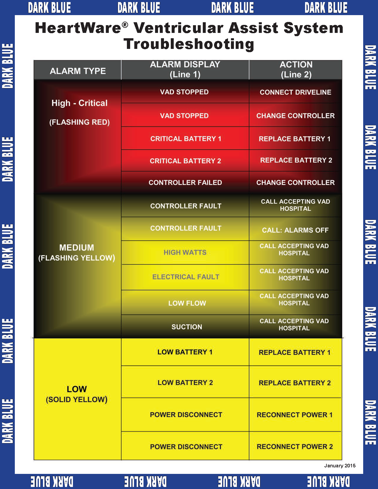 EMS Guidelines HeartWare HVAD_Page_5.png