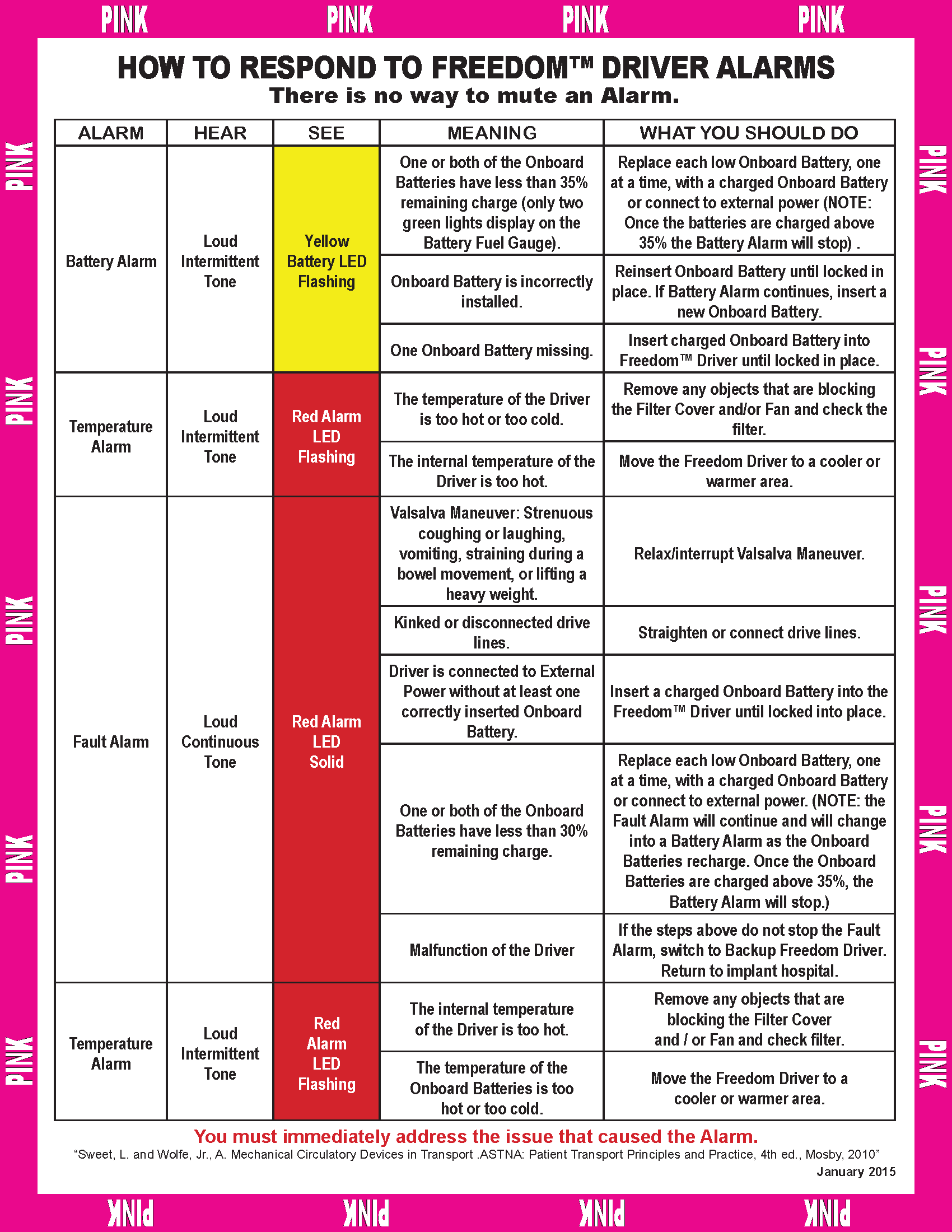 EMS Guidelines TAH_Page_7.png